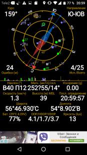 Спутники GPS