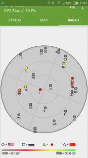 GPS-спутники