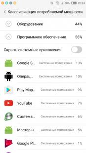 Расход заряда приложениями